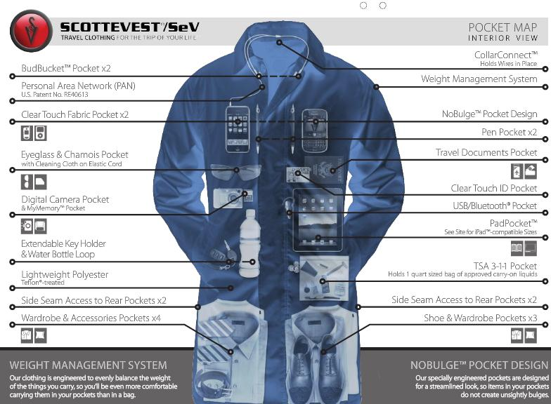 Scottevest Carry On Trenchcoat And Sport Jacket With An
