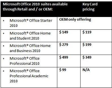 office 2010 starter key
