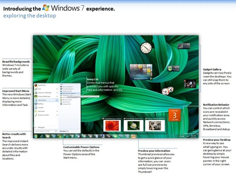 Windows 7 Experience Tutorial
