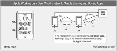 500x_app-sharing.jpg