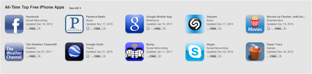 Apple Lists Top All Time Apps: Top Picks for Winning a