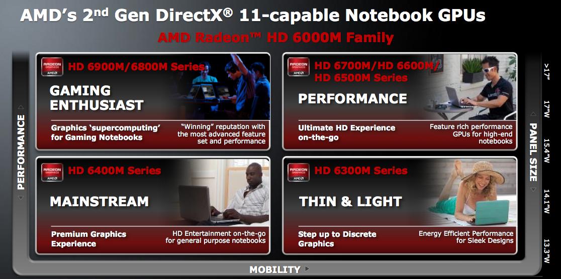 AMD Radeon HD 6000M.png