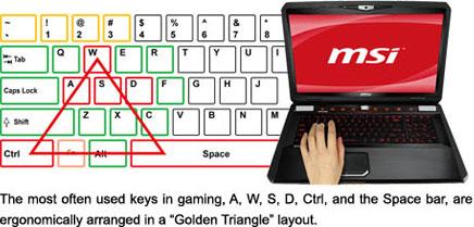 gx870 golden triangle