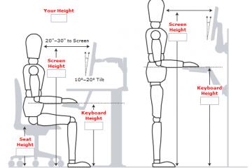 Standing Desk Measurements
