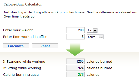 standing desk calorie burn