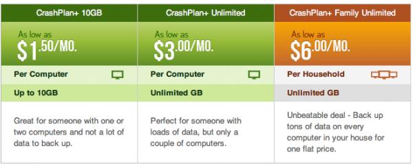 crashplan pricing