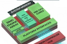 AMD new e-series and c-series APUs
