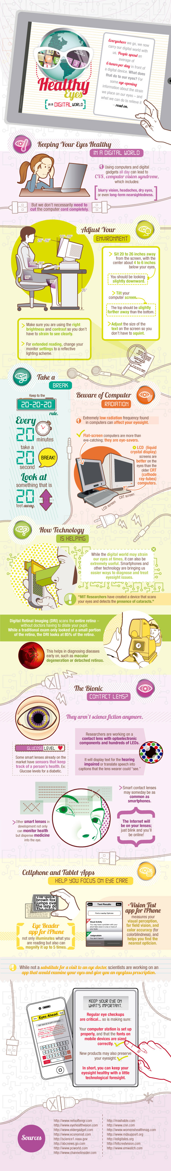 Computer Vision Syndrom Infographic