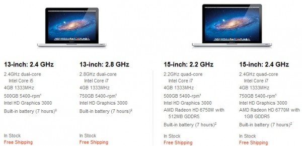 MacBook Pro Fall 2011 Spec Update
