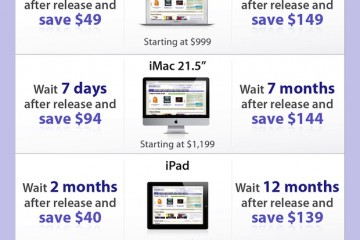 Best Time to Buy a MacBook Air or MacBook Pro