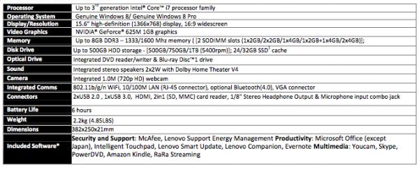 IdeaPad U510 Specs