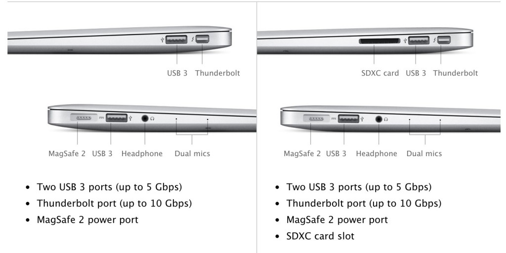 The 11-inch Air on the right doesn't give us an sd-card reader, but the 13-inch Air on the left does.