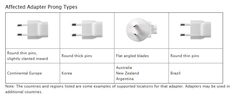 Apple adapter recall chart