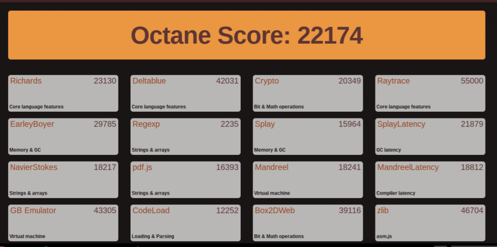 octane benchmark acer chromebook 14 for work