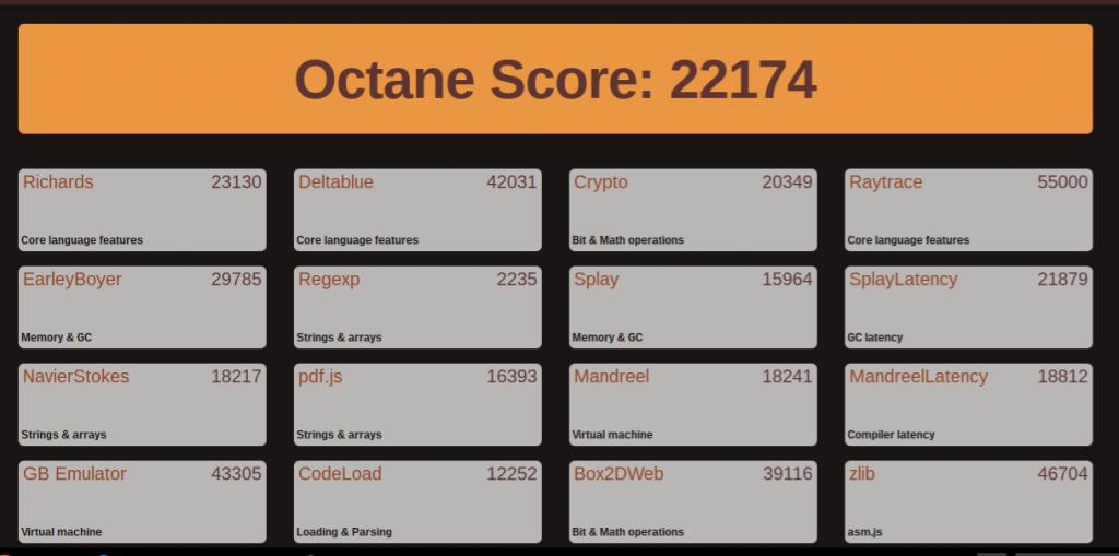 octane benchmark acer chromebook 14 for work