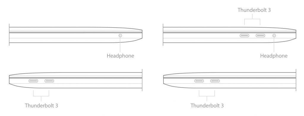 usb-type-c-thunderbolt-ports